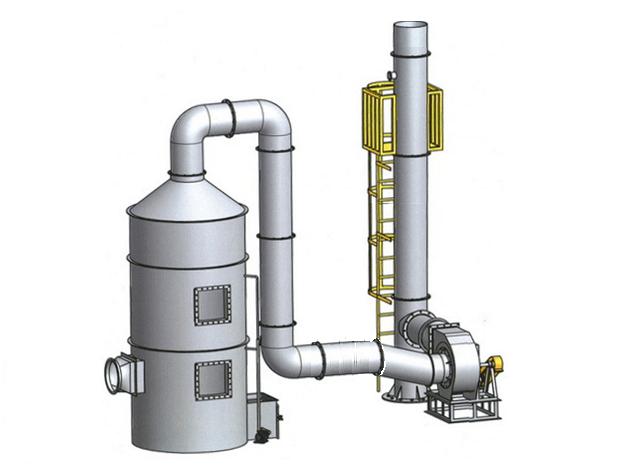 VOCs有机废气解决方案
