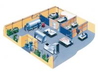 工厂中央除尘解决方案